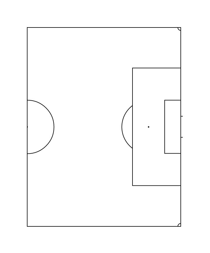 ipadpapers com   penultimate paper templatesanother soccer field strategy coaching template  this one is of a half a soccer field